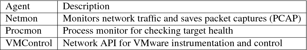 PDF] Comparative analysis of fuzzing frameworks and techniques in