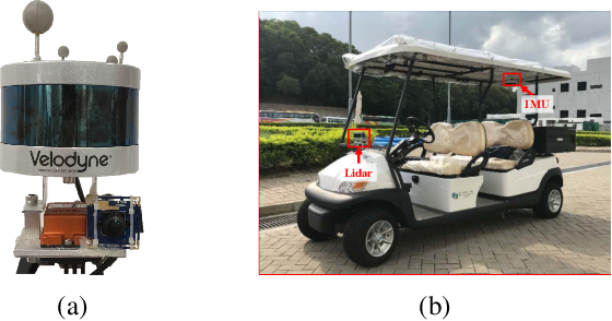 Figure 4 for Tightly Coupled 3D Lidar Inertial Odometry and Mapping