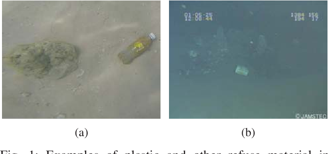 Figure 1 for Robotic Detection of Marine Litter Using Deep Visual Detection Models