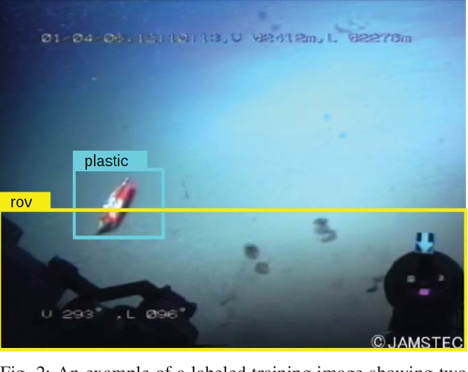 Figure 2 for Robotic Detection of Marine Litter Using Deep Visual Detection Models