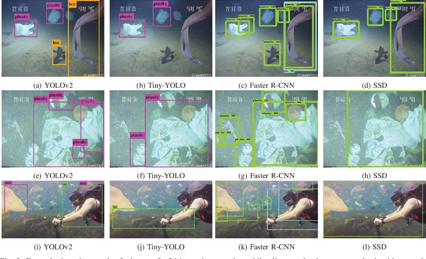 Figure 3 for Robotic Detection of Marine Litter Using Deep Visual Detection Models