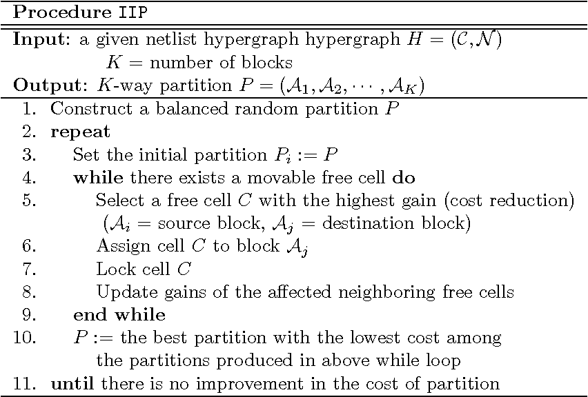 PDF] Multilevel circuit partitioning for computer-aided VLSI