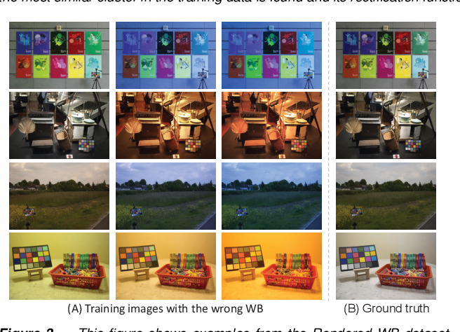 Figure 4 for Interactive White Balancing for Camera-Rendered Images