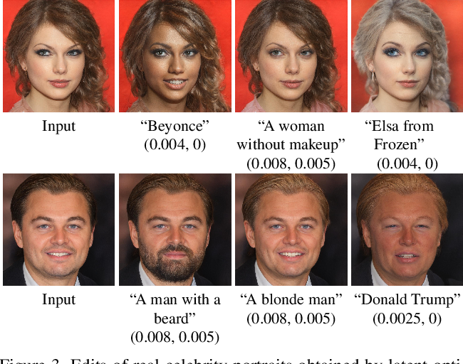 Figure 4 for StyleCLIP: Text-Driven Manipulation of StyleGAN Imagery