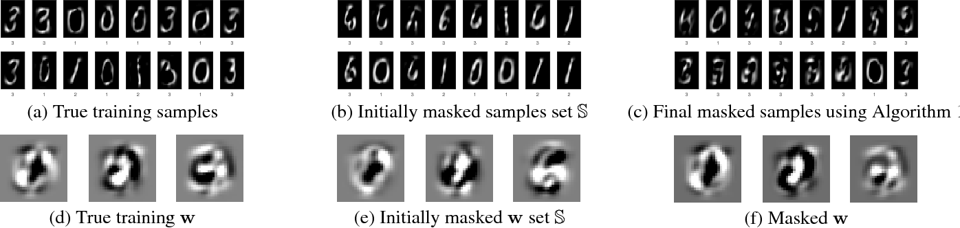 Figure 3 for Data Masking with Privacy Guarantees