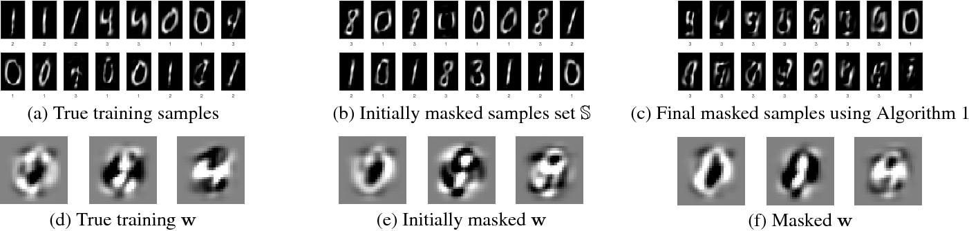 Figure 4 for Data Masking with Privacy Guarantees