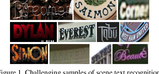 Figure 1 for FACLSTM: ConvLSTM with Focused Attention for Scene Text Recognition