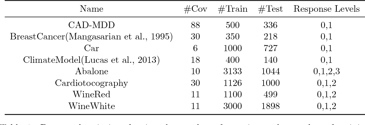 Figure 2 for Approximation Trees: Statistical Stability in Model Distillation