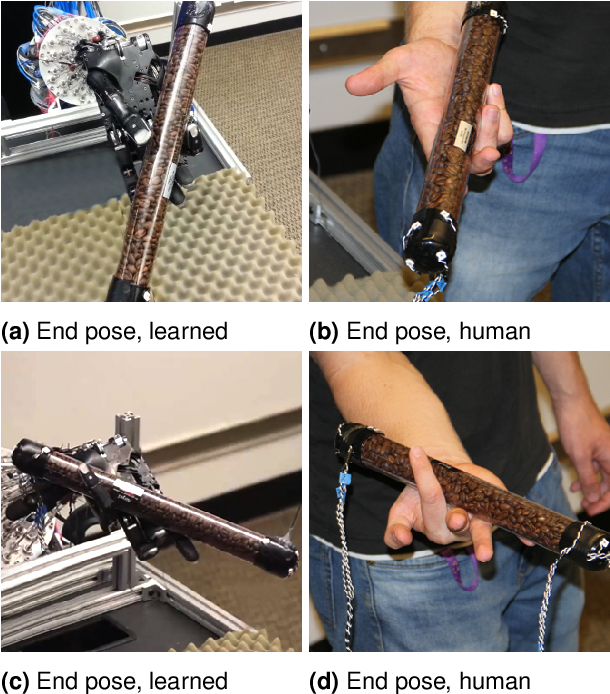 Figure 4 for Learning Dexterous Manipulation Policies from Experience and Imitation