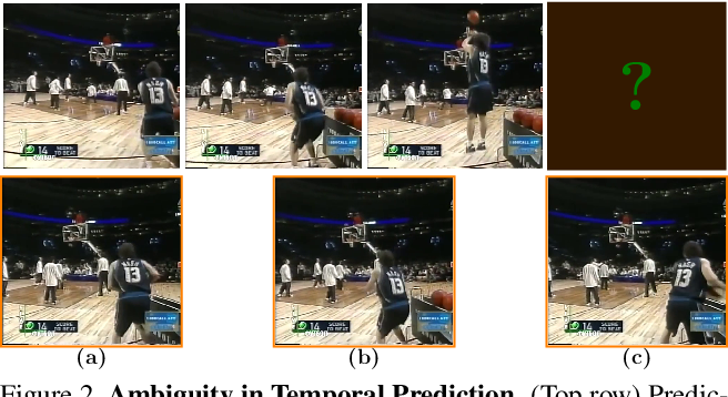 Figure 3 for Back to the Future: Cycle Encoding Prediction for Self-supervised Contrastive Video Representation Learning