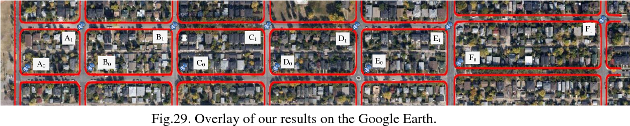 Figure 4 for Road Curb Extraction from Mobile LiDAR Point Clouds