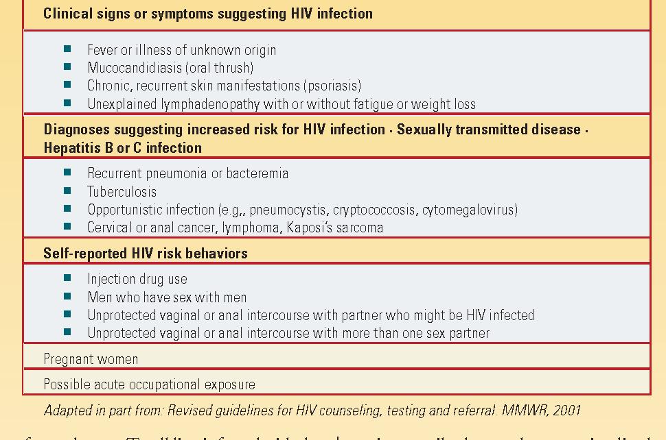PDF] Diagnostic assays for HIV-1 infection  - Semantic Scholar