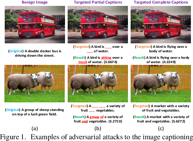 Figure 1 for Exact Adversarial Attack to Image Captioning via Structured Output Learning with Latent Variables