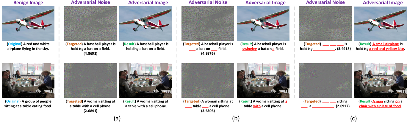 Figure 3 for Exact Adversarial Attack to Image Captioning via Structured Output Learning with Latent Variables