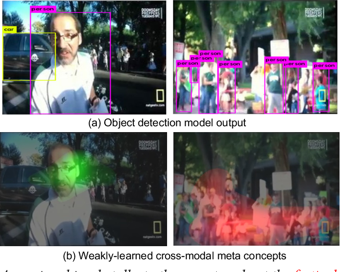Figure 1 for Cross-Modal Graph with Meta Concepts for Video Captioning