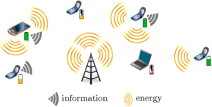 Figure 1 for Optimal Radio Frequency Energy Harvesting with Limited Energy Arrival Knowledge