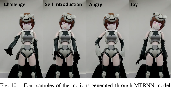 Figure 2 for HATSUKI : An anime character like robot figure platform with anime-style expressions and imitation learning based action generation