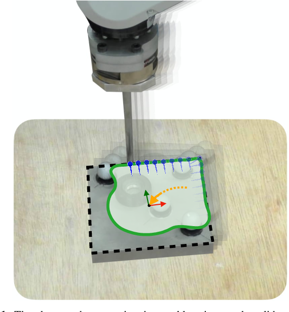 Figure 1 for Tactile SLAM: Real-time inference of shape and pose from planar pushing