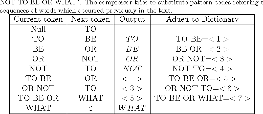 Figure 1 for Authorship Analysis based on Data Compression