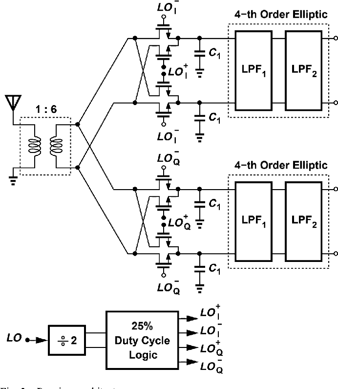 a low-power cmos receiver for 5 ghz wlan