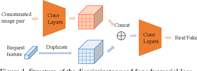 Figure 1 for Learning by Planning: Language-Guided Global Image Editing
