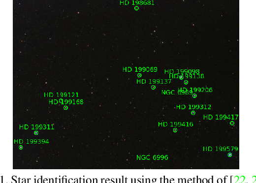 Figure 1 for Star Tracking using an Event Camera
