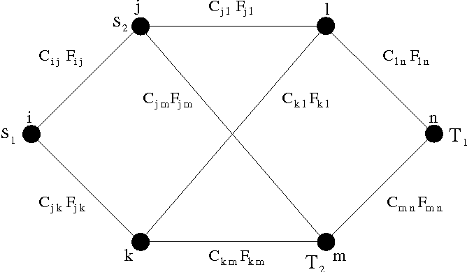 Fig. 1. QoS network state.