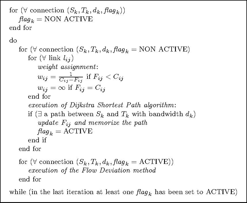 Table 1. Pseudo-code specification of Step 1 and Step 2 introduced in Fig. 2.