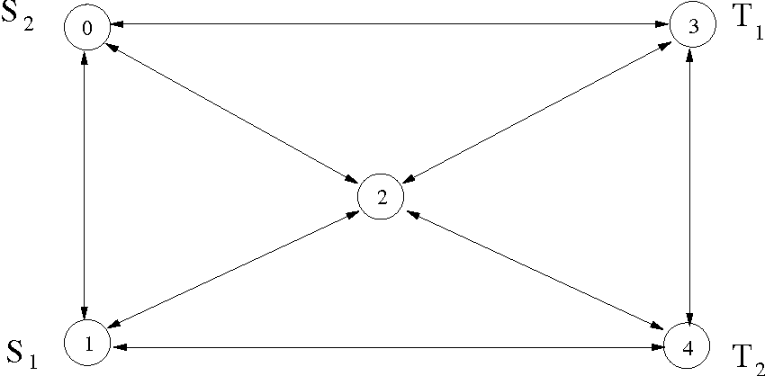 Fig. 5. Network topology with a large number of critical links.