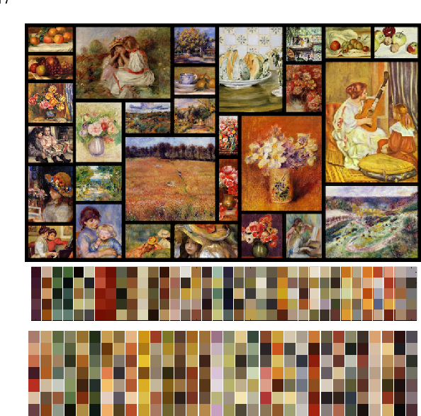 Figure 3 for Color Orchestra: Ordering Color Palettes for Interpolation and Prediction