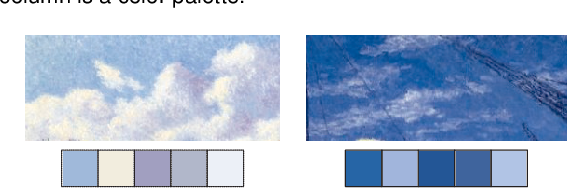 Figure 4 for Color Orchestra: Ordering Color Palettes for Interpolation and Prediction