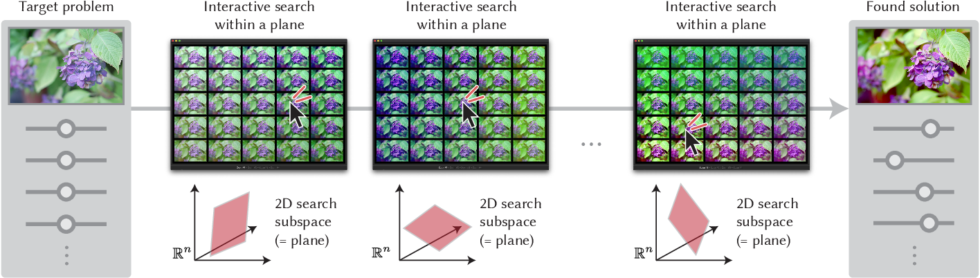 Figure 1 for Sequential Gallery for Interactive Visual Design Optimization
