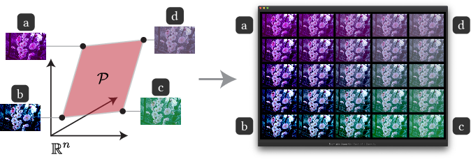 Figure 2 for Sequential Gallery for Interactive Visual Design Optimization