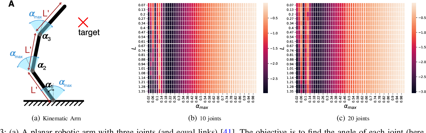 Figure 3 for Scalable Transfer Evolutionary Optimization: Coping with Big Task Instances