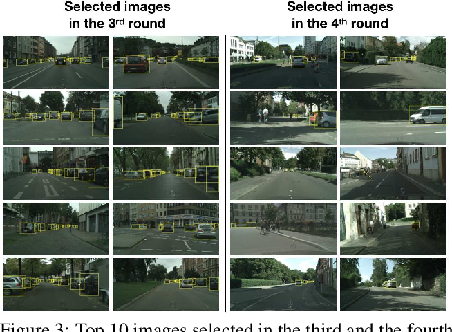 Figure 4 for Active Adversarial Domain Adaptation
