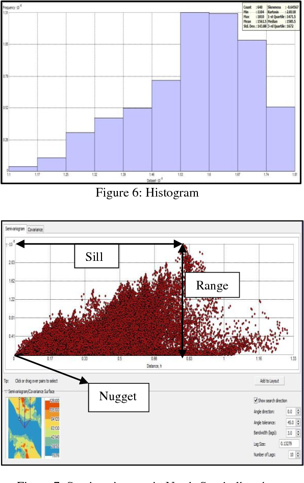 Figure 6 from USING CROWDSOURCED DATA (TWITTER & FACEBOOK