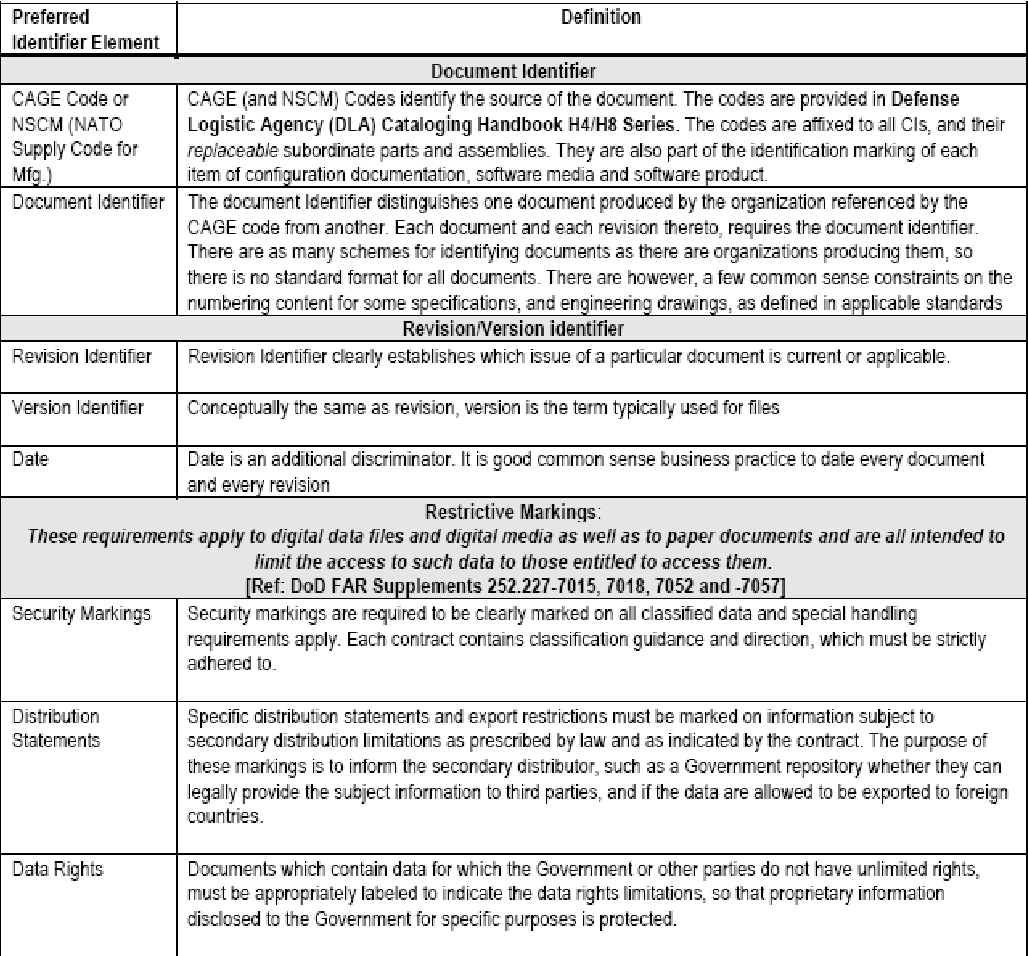 Table 1 from Research Issues on Collaborative Product Design and