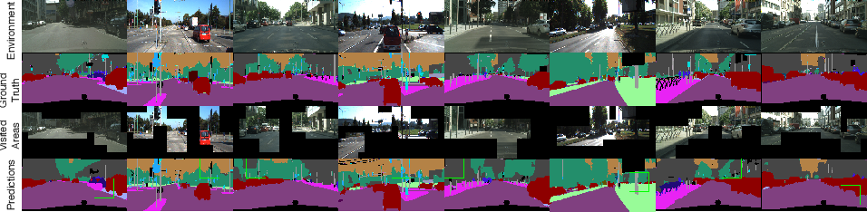 Figure 1 for Attend and Segment: Attention Guided Active Semantic Segmentation