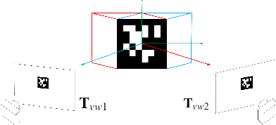 Figure 1 for Navigation of a Self-Driving Vehicle Using One Fiducial Marker