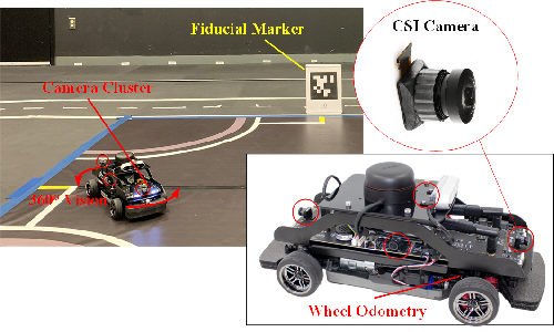 Figure 2 for Navigation of a Self-Driving Vehicle Using One Fiducial Marker