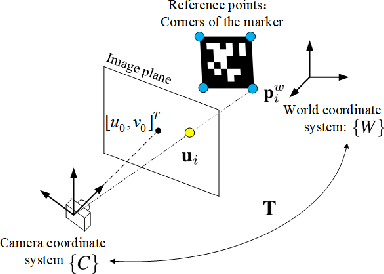 Figure 3 for Navigation of a Self-Driving Vehicle Using One Fiducial Marker