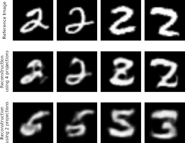 Figure 2 for Robustness Investigation on Deep Learning CT Reconstruction for Real-Time Dose Optimization