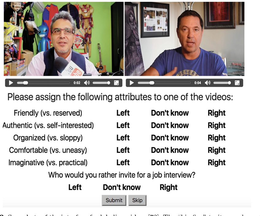 Figure 3 for Explaining First Impressions: Modeling, Recognizing, and Explaining Apparent Personality from Videos