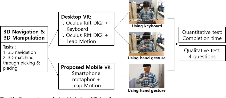 Figure 13 from New design and comparative analysis of smartwatch