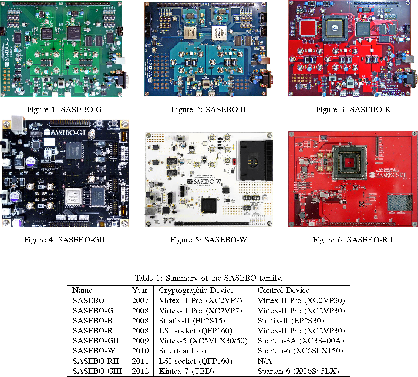 PDF] Tackling the Security Issues of FPGA Partial Reconfiguration