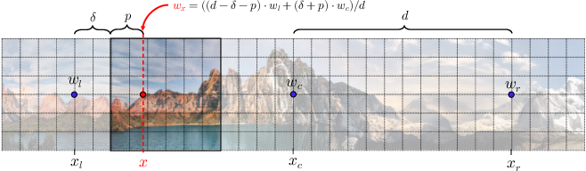 Figure 2 for Aligning Latent and Image Spaces to Connect the Unconnectable