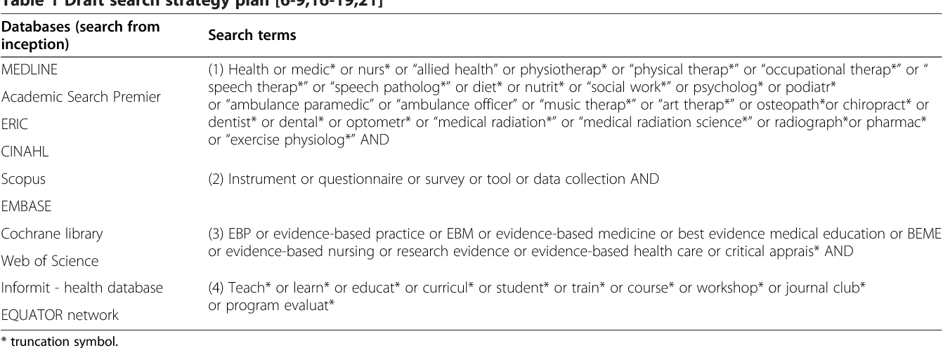 4 Table1 1 protocol for development of the guideline for reporting evidence