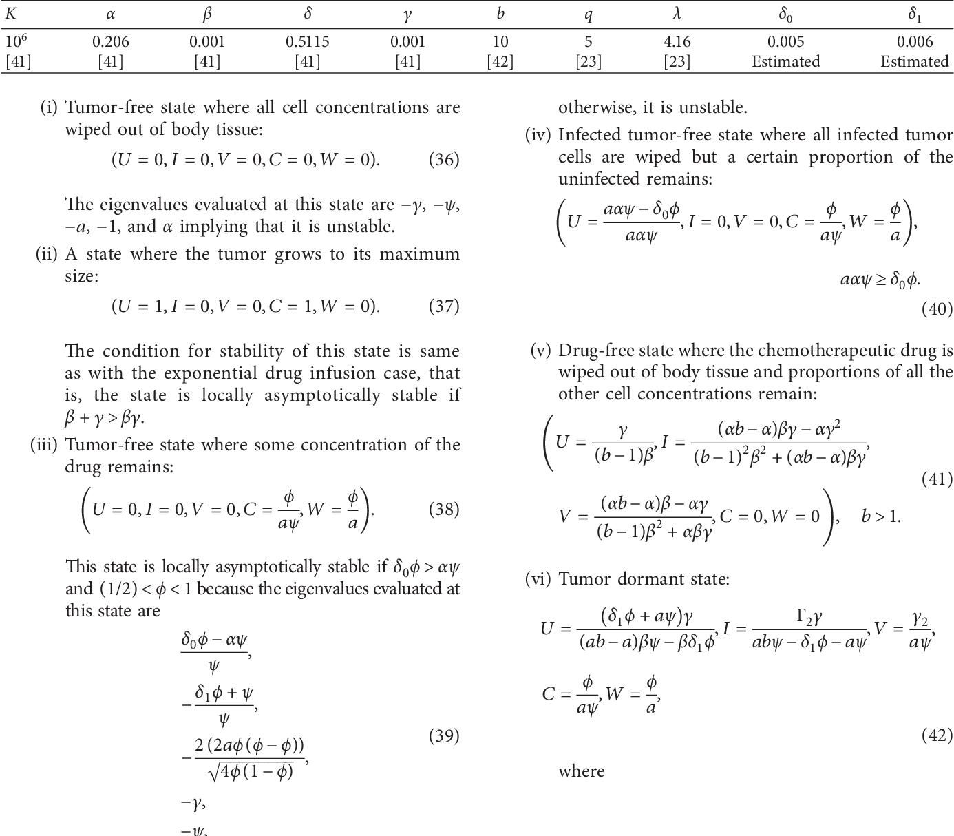 PDF] Mathematical Analysis of a Mathematical Model of