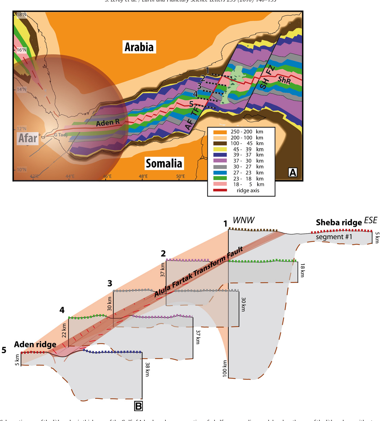 Figure 9 from Recent off-axis volcanism in the eastern Gulf of Aden ...