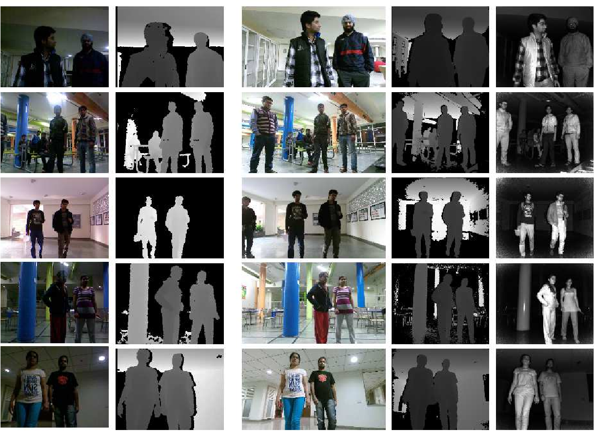 Figure 2 1 from RGB-D face recognition in surveillance